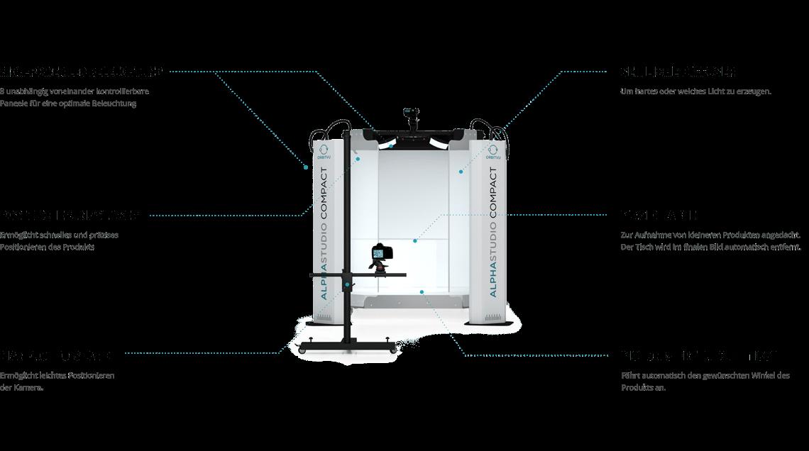 ALPHASTUDIO COMPACT