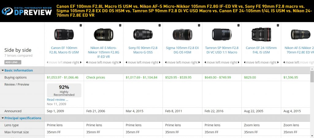 Lens comparison in DPR