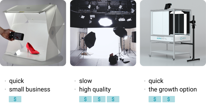 infographic: types of product photography studio