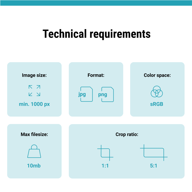 Infographic: technical requirements image for amazon