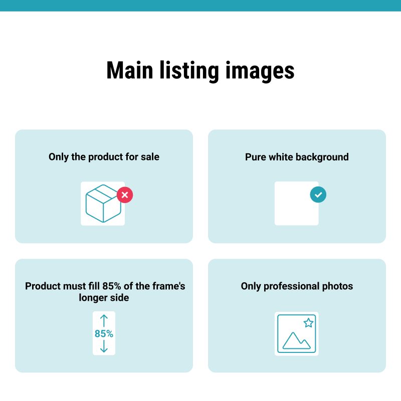 Infographic: process of taking a photo - product photography for amazon
