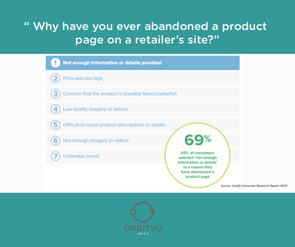 Reasons for abandoning a Product Page